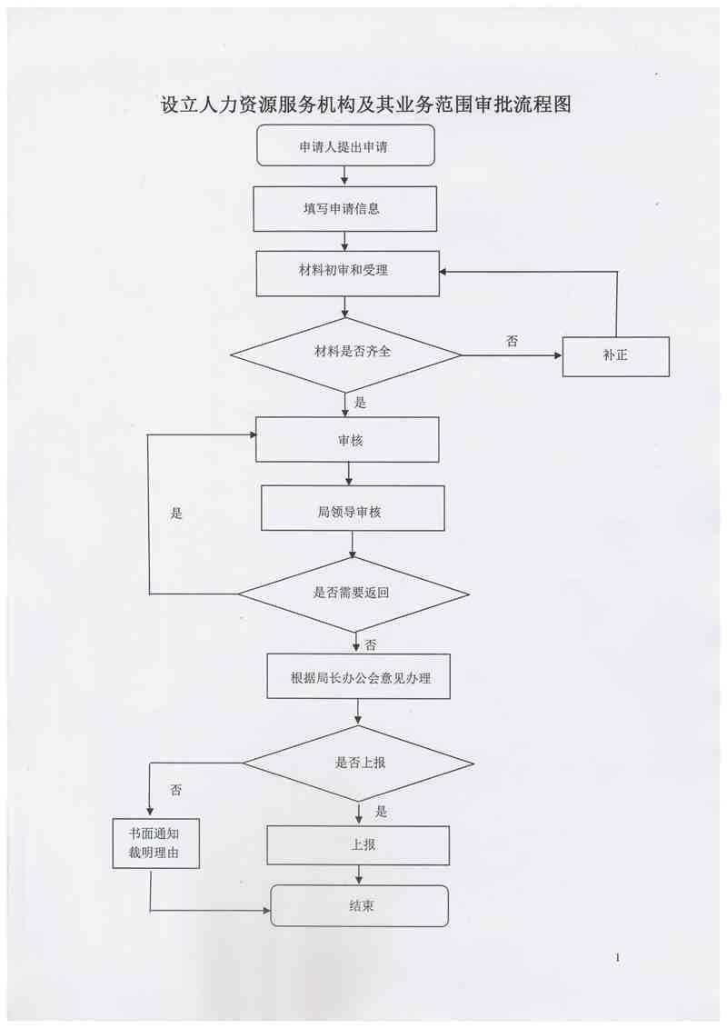 XK00003000外部流程图.JPG_副本.jpg